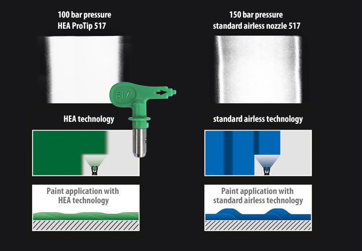 Airless Hea Protip Wagner Group